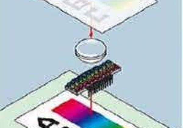 تکنولوژی اسکنرها - CCD vs CIS